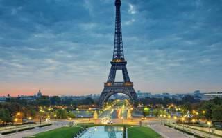 Названия французских духов: ароматы Франции