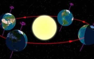 Равен ли день ночи на экваторе: где на земле самые длинные сутки?