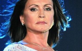 С кем живет София ротару сейчас?
