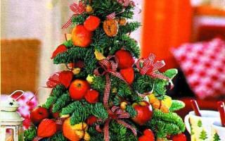 Елка своими руками из веток: веточка ели новогодняя