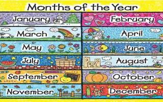 Название месяцев на английском языке с переводом