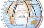 Карта мира с широтой и долготой, географические точки