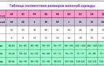4 xl какой размер женский на русский