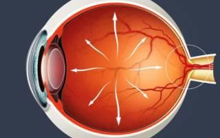 Нормальное глазное давление в 55 лет, норма ВГД у женщин