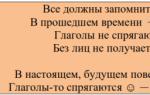 Слова исключения в русском языке спряжения – спр глаголов таблица