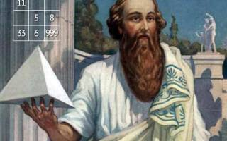 Нумерология квадрат пифагора по дате рождения, рассчитать психоматрицу