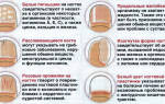 Лунки на ногтях значение здоровье, белый полукруг на ногте
