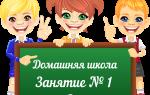 Подготовка ребенка к школе в домашних условиях, занятия для дошкольников