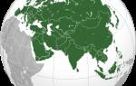 Самый маленький и сухой материк на земле, континенты по величине