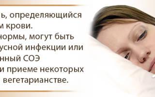 Соэ норма для женщин после 50 – скорость оседания эритроцитов 50