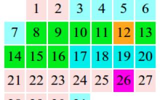 Календарный метод контрацепции – естественное предохранение