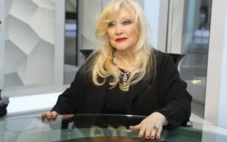 Ирина мирошниченко биография личная жизнь дети