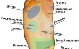 Массаж стоп как правильно делать самому: как массировать ноги?