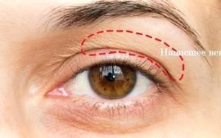 Макияж для зеленых глаз с нависшими веками