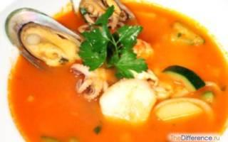 Чем отличается суп от борща?