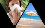 Аутолимфоцитотерапия где делают: новые методы лечения аллергии