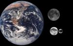 Почему систему земля луна называют двойной планетой?