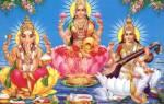 Мать богов индуса 5 букв сканворд: индийские божества