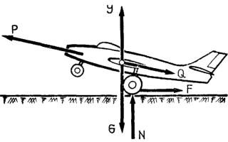 Как самолет держится в воздухе?