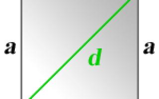 Как найти сторону квадрата зная его площадь?